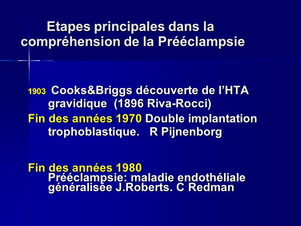 Etapes principales dans la compréhension de la Prééclampsie Etapes principales dans la compréhension de la Prééclampsie 1903 Cooks&Briggs découverte d