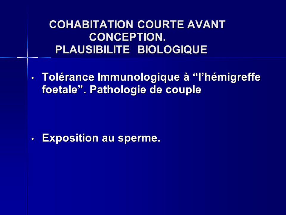 COHABITATION COURTE AVANT CONCEPTION. PLAUSIBILITE BIOLOGIQUE COHABITATION COURTE AVANT CONCEPTION. PLAUSIBILITE BIOLOGIQUE Tolérance Immunologique à