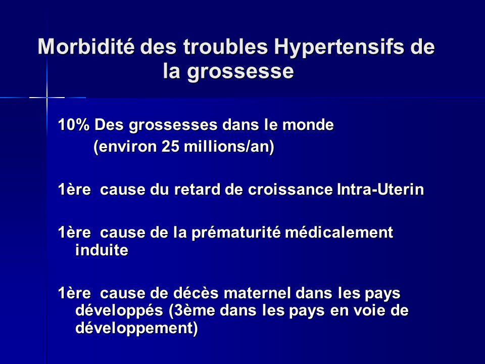 Morbidité des troubles Hypertensifs de la grossesse 10% Des grossesses dans le monde (environ 25 millions/an) (environ 25 millions/an) 1ère cause du r