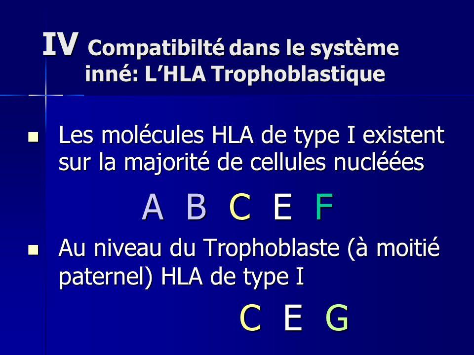 IV Compatibilté dans le système inné: LHLA Trophoblastique Les molécules HLA de type I existent sur la majorité de cellules nucléées Les molécules HLA