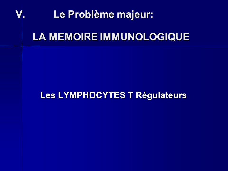 V. Le Problème majeur: LA MEMOIRE IMMUNOLOGIQUE Les LYMPHOCYTES T Régulateurs Les LYMPHOCYTES T Régulateurs