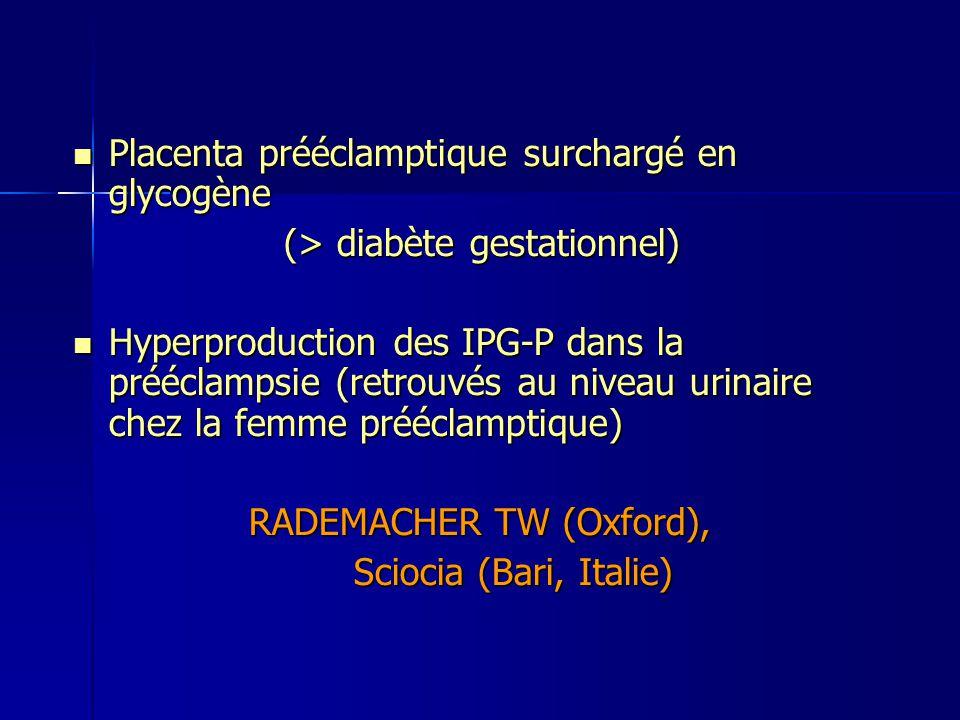Placenta prééclamptique surchargé en glycogène Placenta prééclamptique surchargé en glycogène (> diabète gestationnel) (> diabète gestationnel) Hyperp