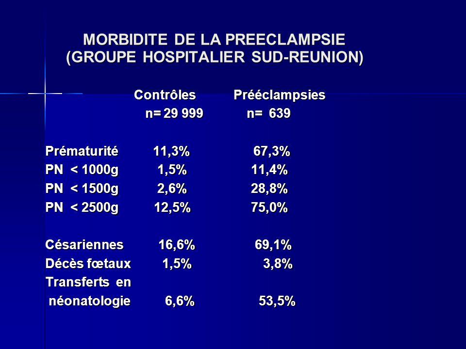 MORBIDITE DE LA PREECLAMPSIE (GROUPE HOSPITALIER SUD-REUNION) MORBIDITE DE LA PREECLAMPSIE (GROUPE HOSPITALIER SUD-REUNION) Contrôles Prééclampsies Co