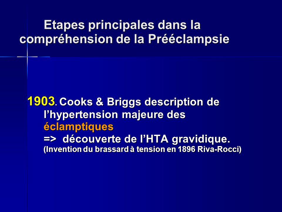 Etapes principales dans la compréhension de la Prééclampsie Etapes principales dans la compréhension de la Prééclampsie 1903. Cooks & Briggs descripti