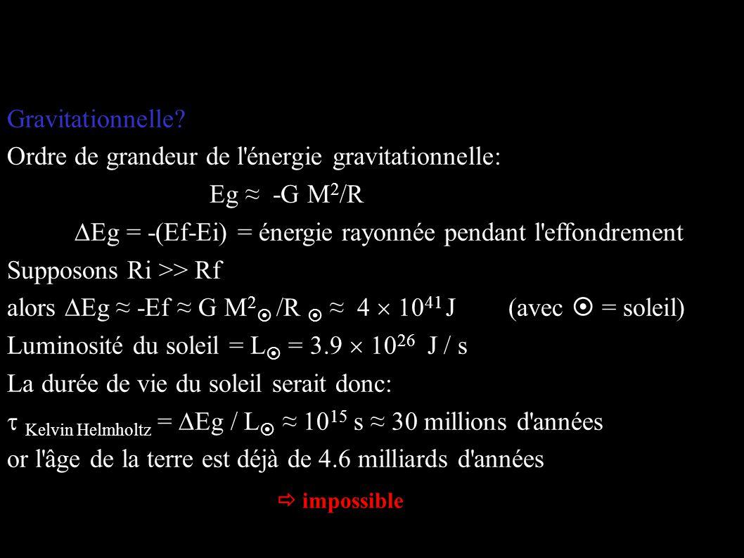 Gravitationnelle? Ordre de grandeur de l'énergie gravitationnelle: Eg -G M 2 /R Eg = -(Ef-Ei) = énergie rayonnée pendant l'effondrement Supposons Ri >