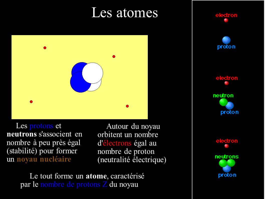 Les atomes Les protons et neutrons s'associent en nombre à peu près égal (stabilité) pour former un noyau nucléaire Autour du noyau orbitent un nombre