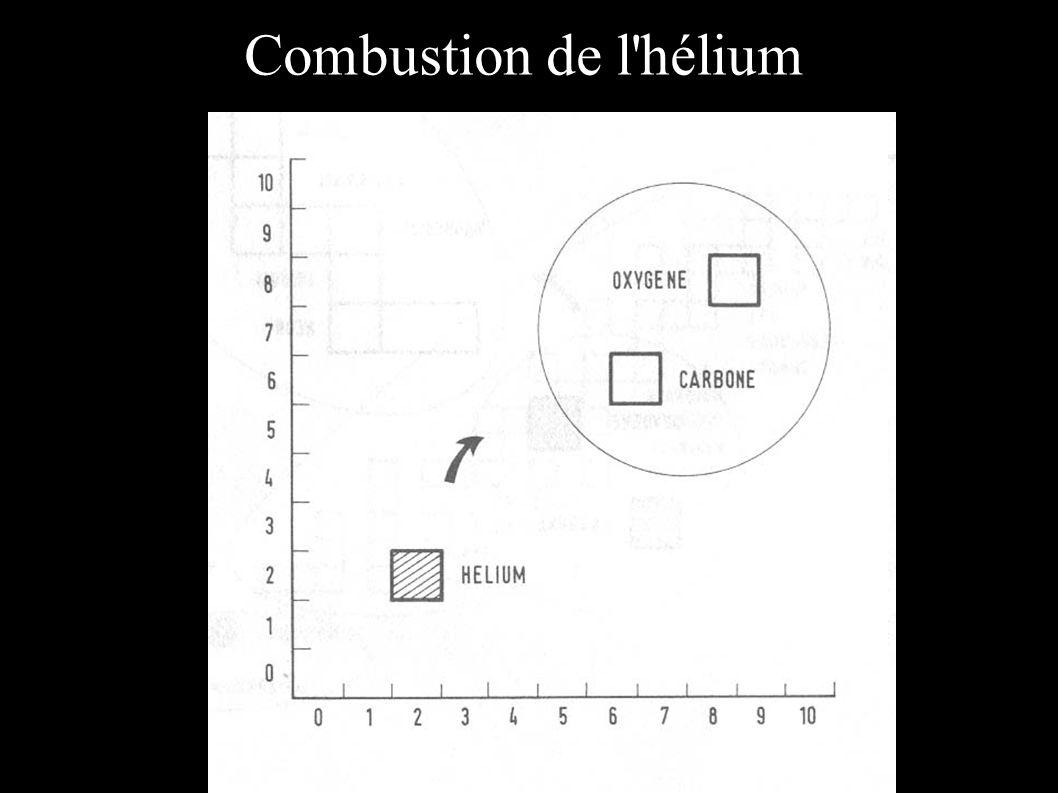Combustion de l'hélium