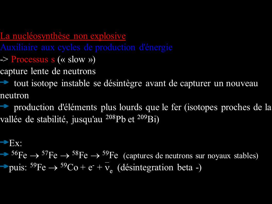 La nucléosynthèse non explosive Auxiliaire aux cycles de production d'énergie -> Processus s (« slow ») capture lente de neutrons tout isotope instabl