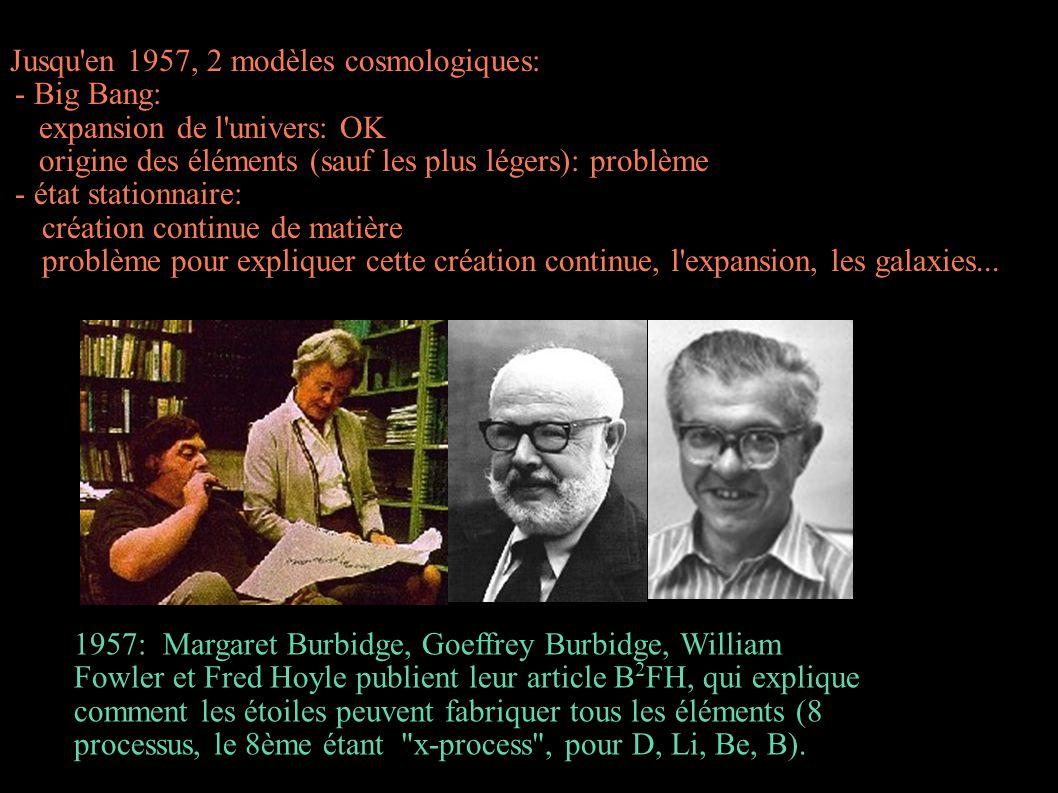 1957: Margaret Burbidge, Goeffrey Burbidge, William Fowler et Fred Hoyle publient leur article B 2 FH, qui explique comment les étoiles peuvent fabriq