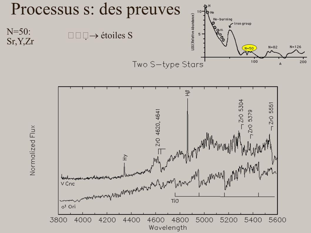 étoiles S N=50: Sr,Y,Zr Processus s: des preuves