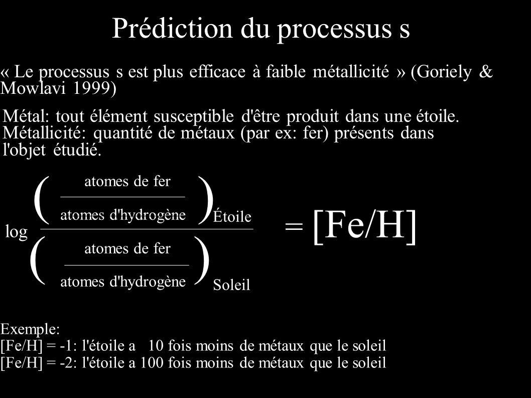 Prédiction du processus s « Le processus s est plus efficace à faible métallicité » (Goriely & Mowlavi 1999) atomes de fer atomes d'hydrogène atomes d