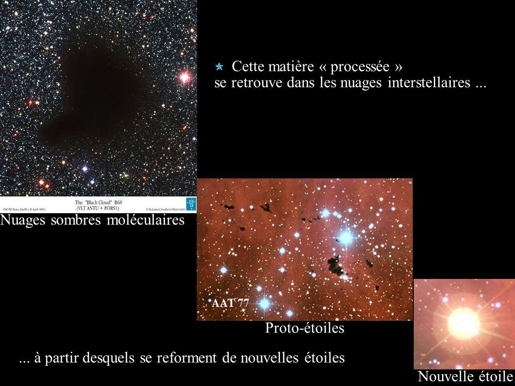Nuages sombres moléculaires Proto-étoiles Nouvelle étoile Cette matière « processée » se retrouve dans les nuages interstellaires...... à partir desqu