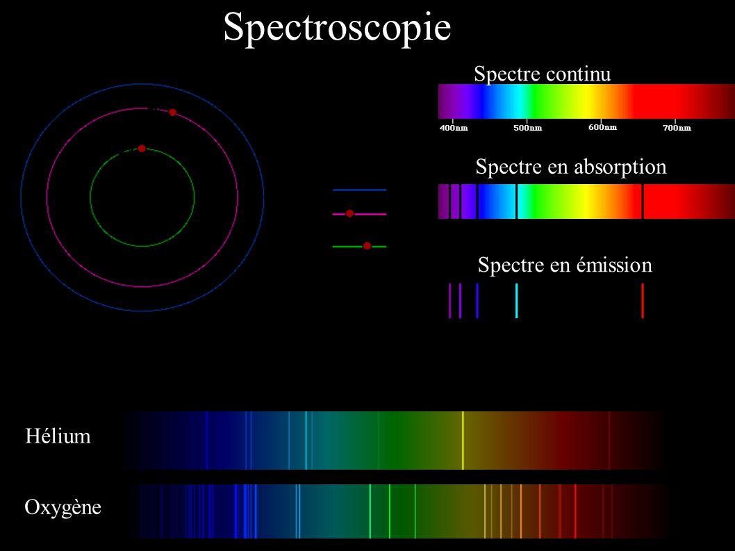 Hélium Oxygène Spectroscopie Spectre continu Spectre en absorption Spectre en émission