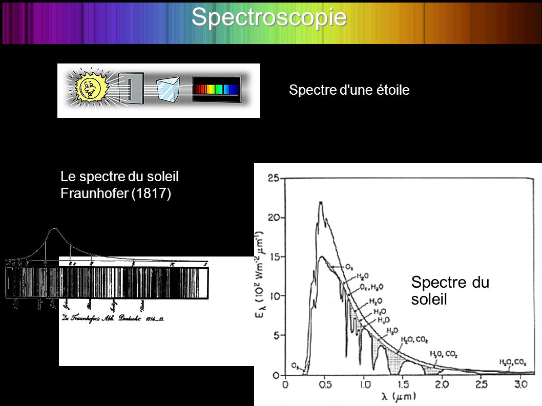 Spectroscopie Le spectre du soleil Fraunhofer (1817) Spectre d'une étoile Spectre du soleil