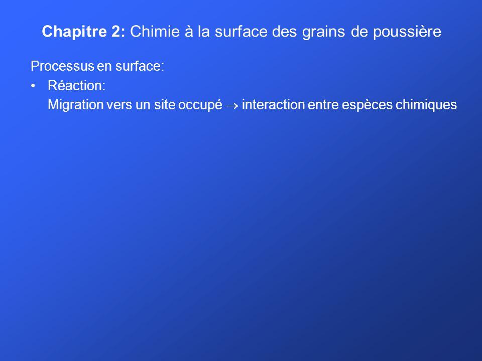 Chapitre 2: Chimie à la surface des grains de poussière Processus en surface: Réaction: Migration vers un site occupé interaction entre espèces chimiques