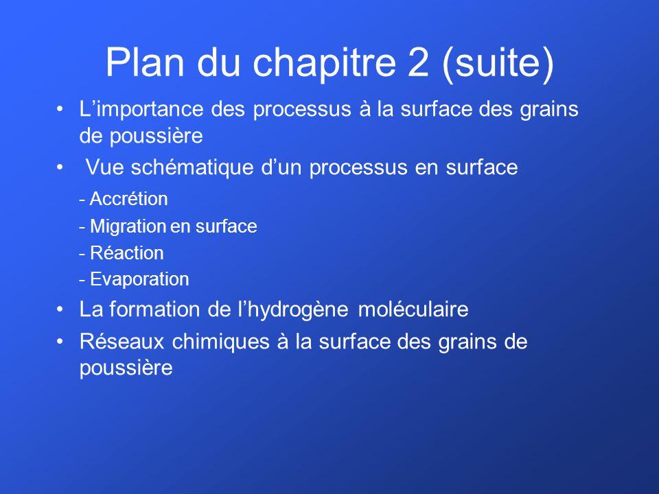 Plan du chapitre 2 (suite) Limportance des processus à la surface des grains de poussière Vue schématique dun processus en surface - Accrétion - Migration en surface - Réaction - Evaporation La formation de lhydrogène moléculaire Réseaux chimiques à la surface des grains de poussière