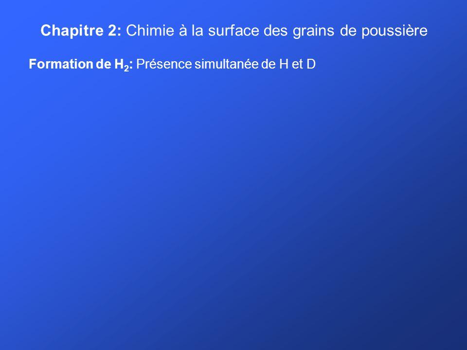 Chapitre 2: Chimie à la surface des grains de poussière Formation de H 2 : Présence simultanée de H et D