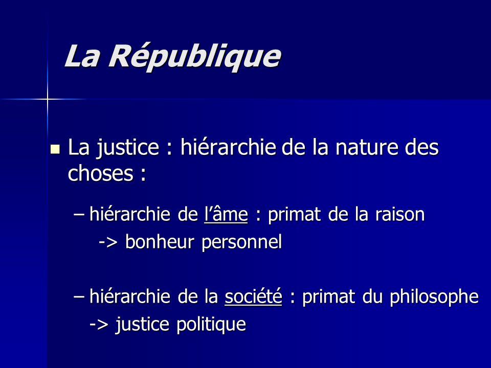 La justice : hiérarchie de la nature des choses : La justice : hiérarchie de la nature des choses : –hiérarchie de lâme : primat de la raison -> bonheur personnel –hiérarchie de la société : primat du philosophe -> justice politique La République