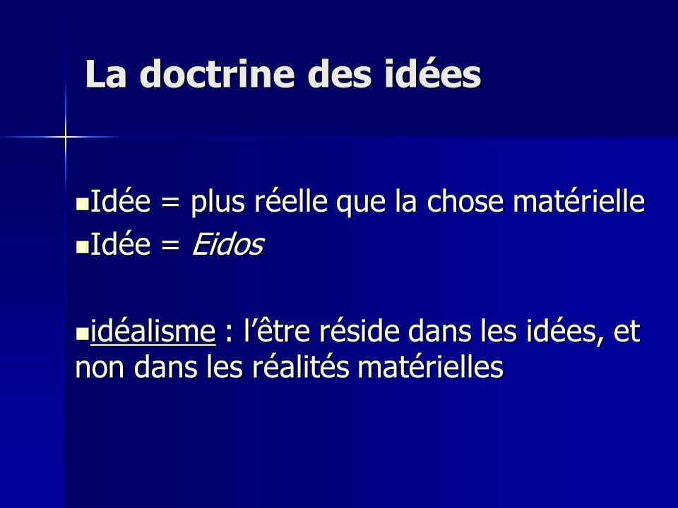 Idée = plus réelle que la chose matérielle Idée = plus réelle que la chose matérielle Idée = Eidos Idée = Eidos idéalisme : lêtre réside dans les idées, et non dans les réalités matérielles idéalisme : lêtre réside dans les idées, et non dans les réalités matérielles La doctrine des idées