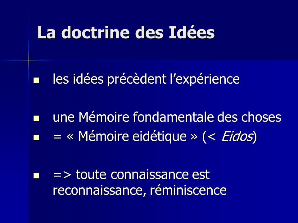les idées précèdent lexpérience les idées précèdent lexpérience une Mémoire fondamentale des choses une Mémoire fondamentale des choses = « Mémoire eidétique » (< Eidos) = « Mémoire eidétique » (< Eidos) => toute connaissance est reconnaissance, réminiscence => toute connaissance est reconnaissance, réminiscence La doctrine des Idées