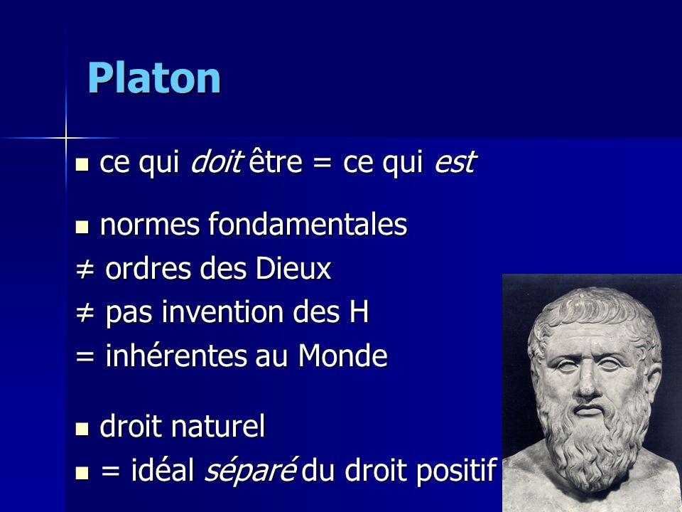 Platon ce qui doit être = ce qui est ce qui doit être = ce qui est normes fondamentales normes fondamentales ordres des Dieux ordres des Dieux pas invention des H pas invention des H = inhérentes au Monde droit naturel droit naturel = idéal séparé du droit positif = idéal séparé du droit positif