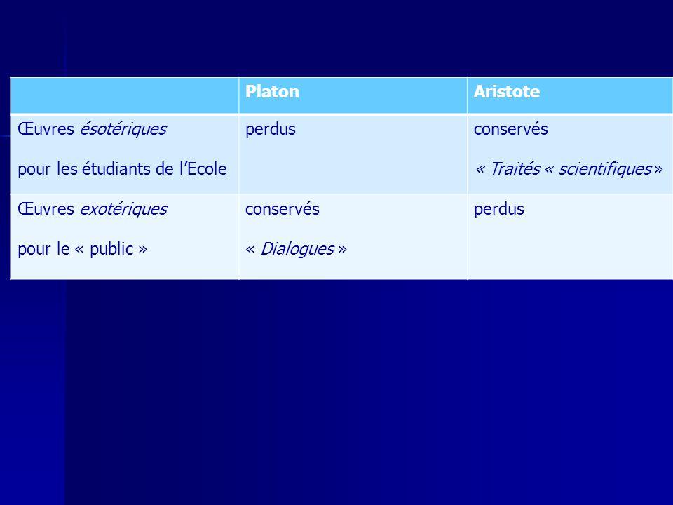 PlatonAristote Œuvres ésotériques pour les étudiants de lEcole perdusconservés « Traités « scientifiques » Œuvres exotériques pour le « public » conservés « Dialogues » perdus