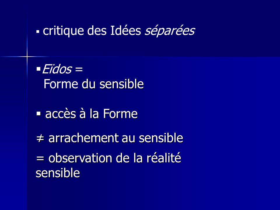 critique des Idées séparées Eïdos = du sensible Forme du sensible accès à la Forme accès à la Forme arrachement au sensible arrachement au sensible = observation de la réalité sensible