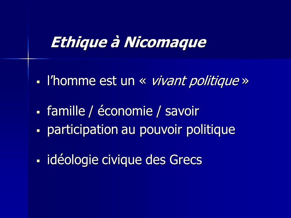 lhomme est un « vivant politique » lhomme est un « vivant politique » famille / économie / savoir famille / économie / savoir participation au pouvoir politique participation au pouvoir politique idéologie civique des Grecs idéologie civique des Grecs Ethique à Nicomaque