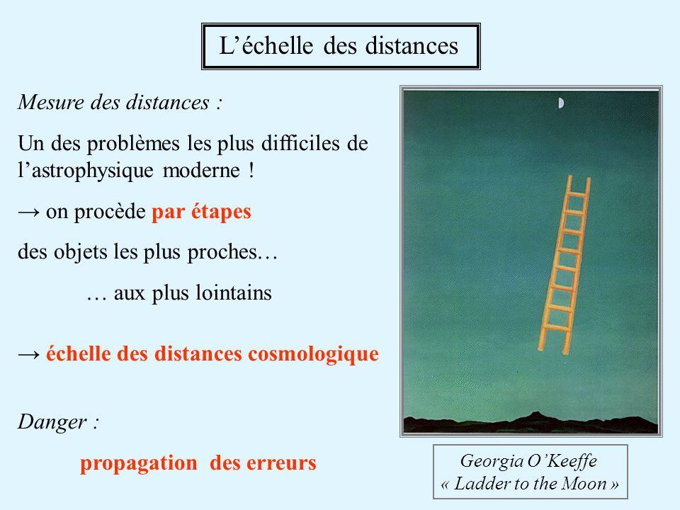 Mesure des distances : Un des problèmes les plus difficiles de lastrophysique moderne ! on procède par étapes des objets les plus proches… … aux plus