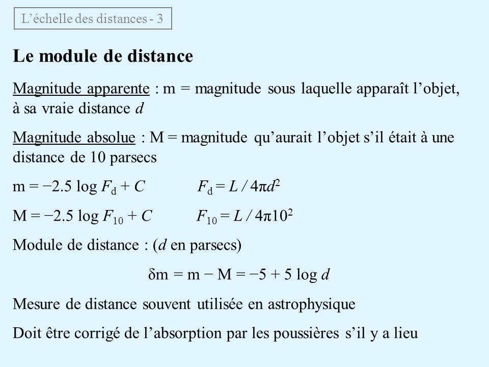 Le module de distance Magnitude apparente : m = magnitude sous laquelle apparaît lobjet, à sa vraie distance d Magnitude absolue : M = magnitude quaur