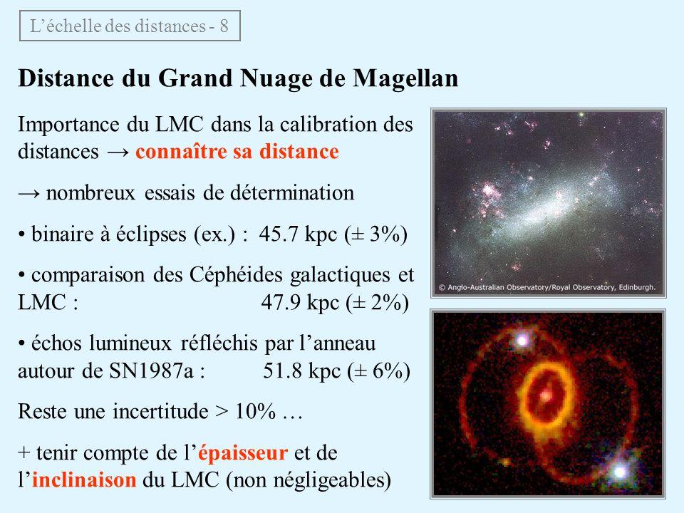 Distance du Grand Nuage de Magellan Importance du LMC dans la calibration des distances connaître sa distance nombreux essais de détermination binaire