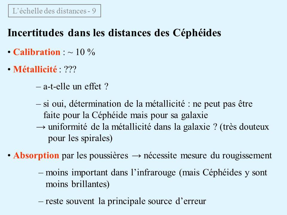 Incertitudes dans les distances des Céphéides Calibration : ~ 10 % Métallicité : ??? – a-t-elle un effet ? – si oui, détermination de la métallicité :