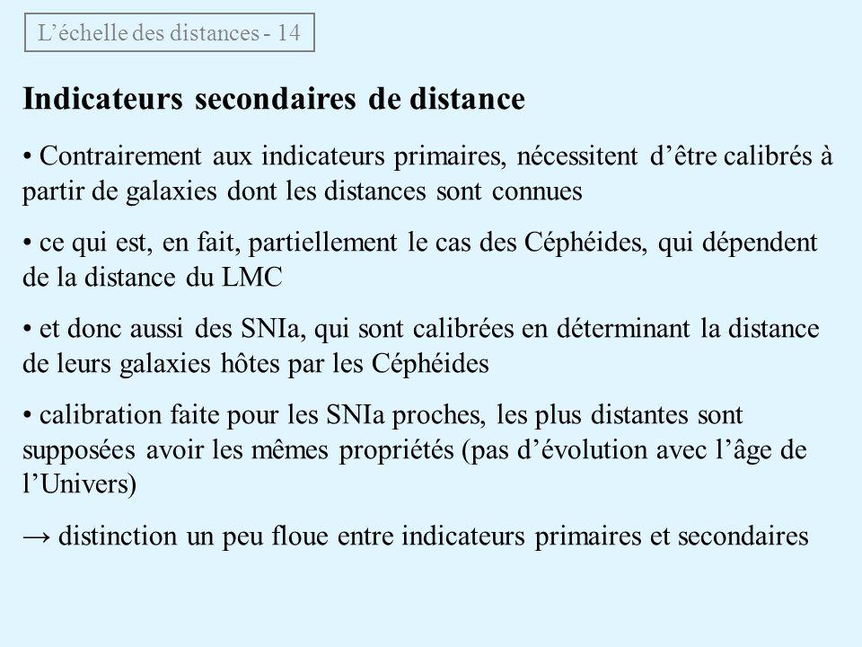 Indicateurs secondaires de distance Contrairement aux indicateurs primaires, nécessitent dêtre calibrés à partir de galaxies dont les distances sont c
