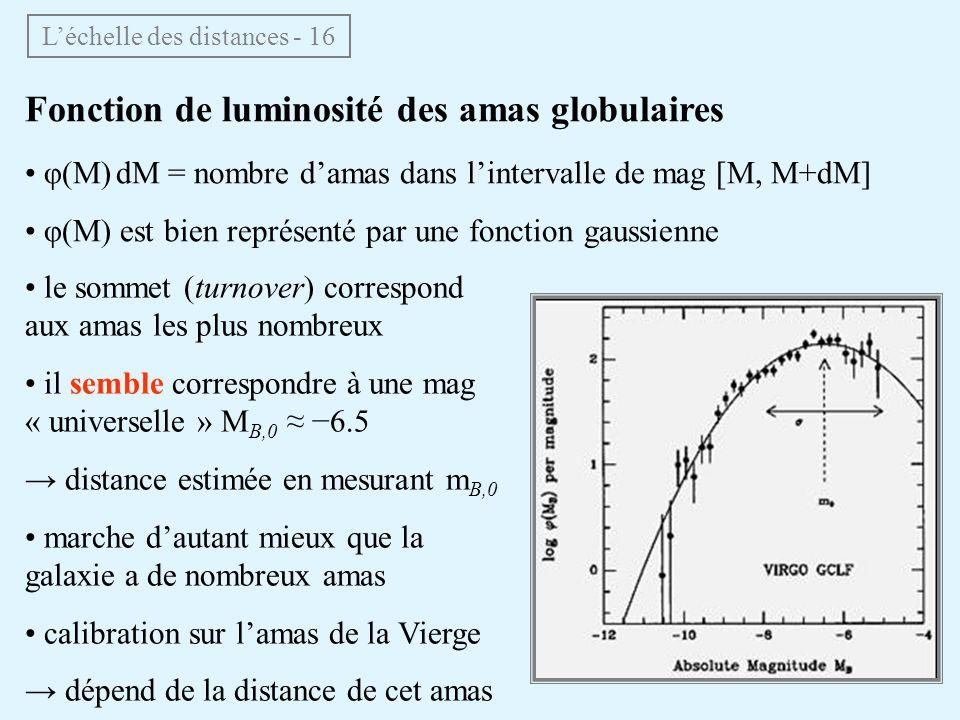 Fonction de luminosité des amas globulaires φ(M) dM = nombre damas dans lintervalle de mag [M, M+dM] φ(M) est bien représenté par une fonction gaussie