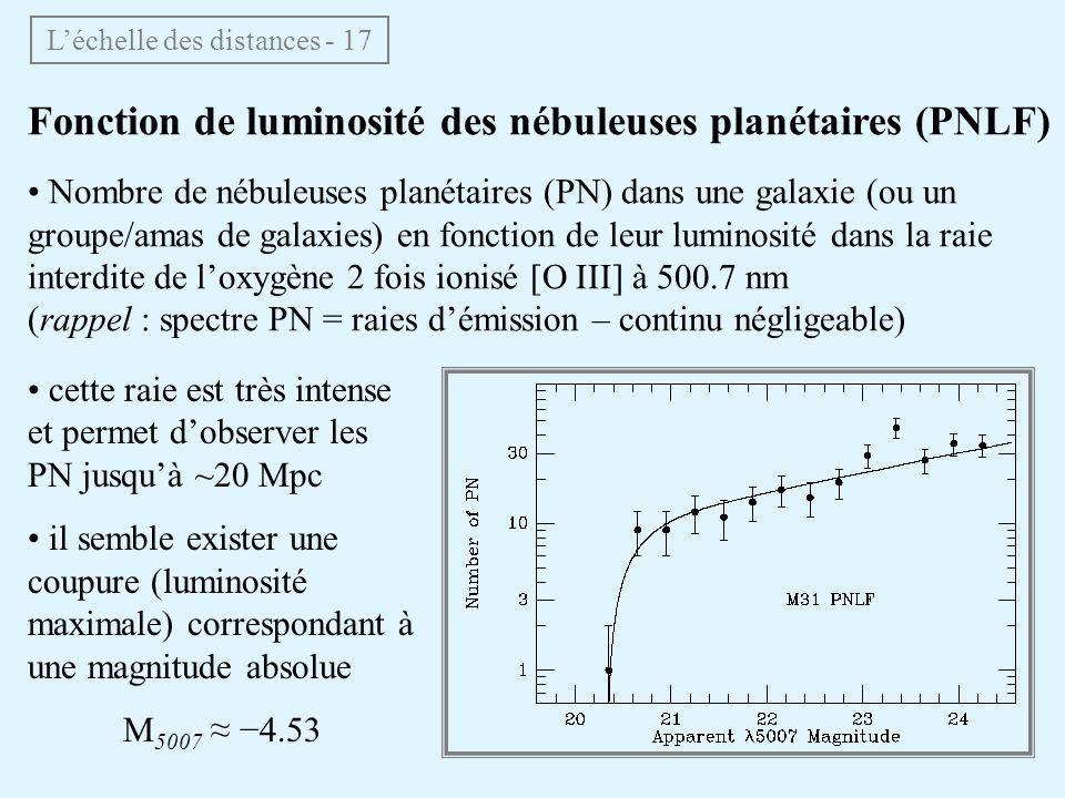 Fonction de luminosité des nébuleuses planétaires (PNLF) Nombre de nébuleuses planétaires (PN) dans une galaxie (ou un groupe/amas de galaxies) en fon