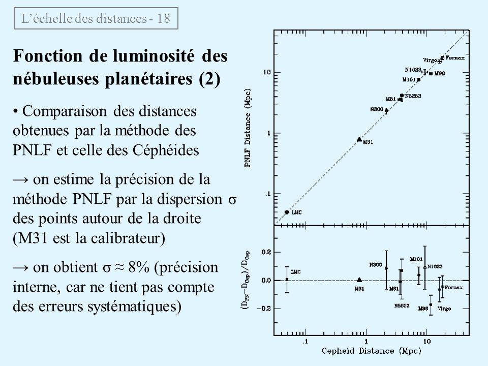 Fonction de luminosité des nébuleuses planétaires (2) Comparaison des distances obtenues par la méthode des PNLF et celle des Céphéides on estime la p