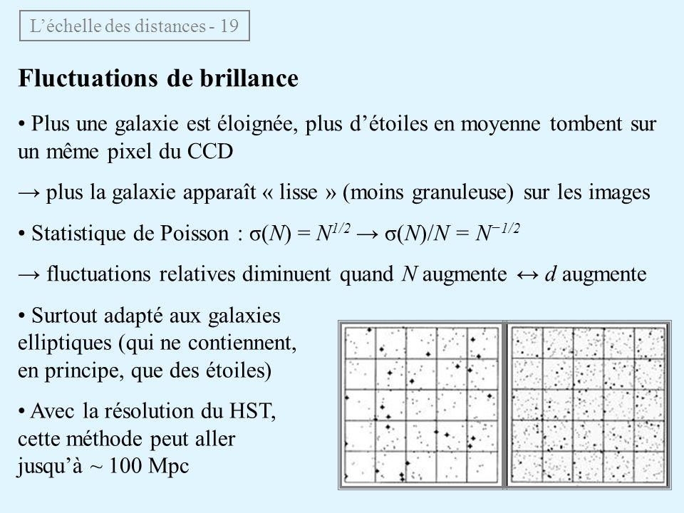 Fluctuations de brillance Plus une galaxie est éloignée, plus détoiles en moyenne tombent sur un même pixel du CCD plus la galaxie apparaît « lisse »
