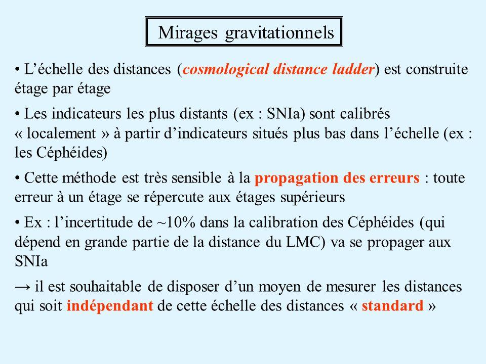 Mirages gravitationnels Léchelle des distances (cosmological distance ladder) est construite étage par étage Les indicateurs les plus distants (ex : S