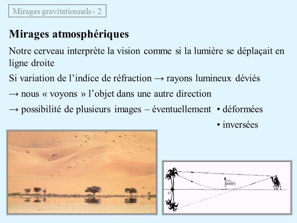 Mirages atmosphériques Notre cerveau interprète la vision comme si la lumière se déplaçait en ligne droite Si variation de lindice de réfraction rayon