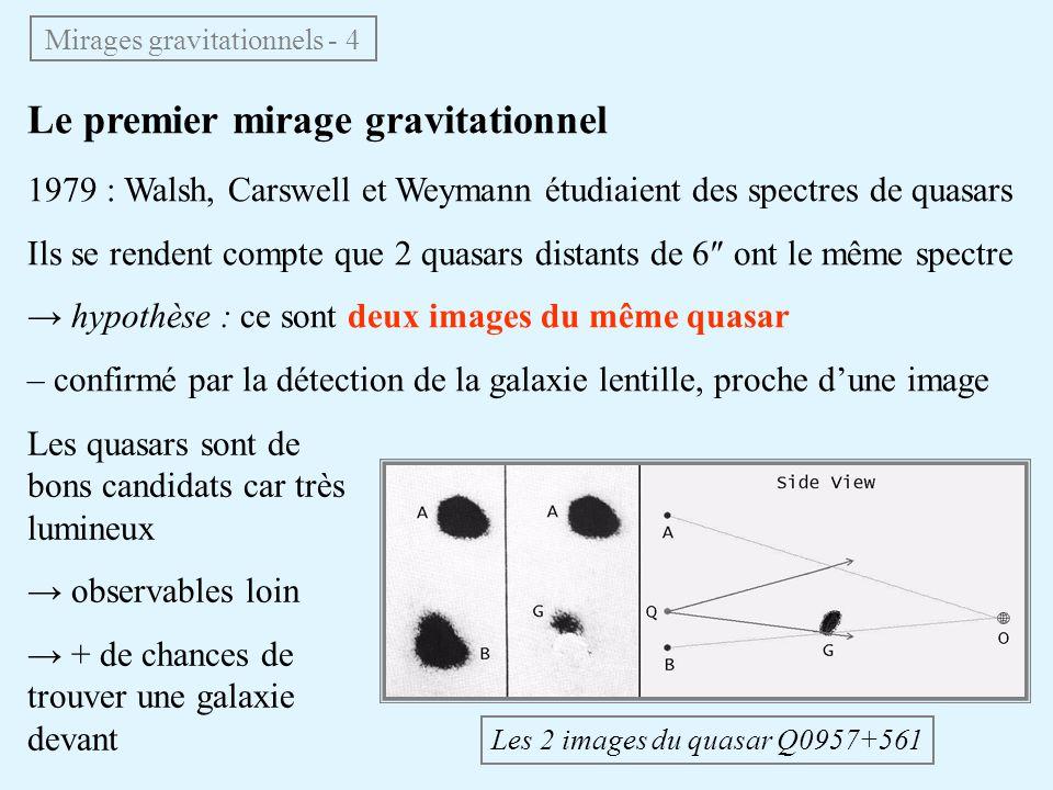 Le premier mirage gravitationnel 1979 : Walsh, Carswell et Weymann étudiaient des spectres de quasars Ils se rendent compte que 2 quasars distants de