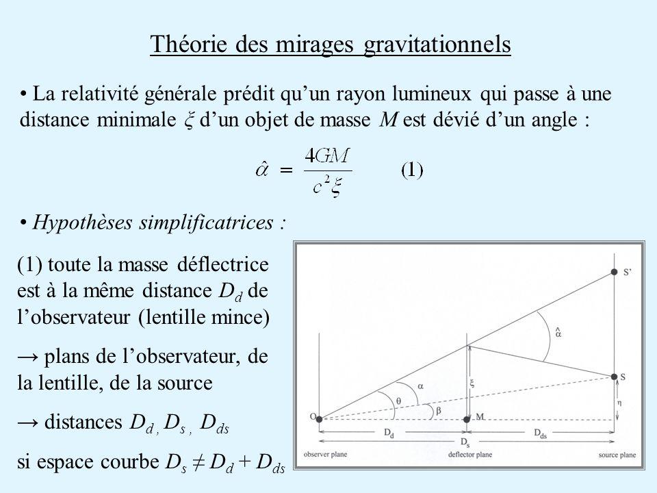 Théorie des mirages gravitationnels La relativité générale prédit quun rayon lumineux qui passe à une distance minimale ξ dun objet de masse M est dév