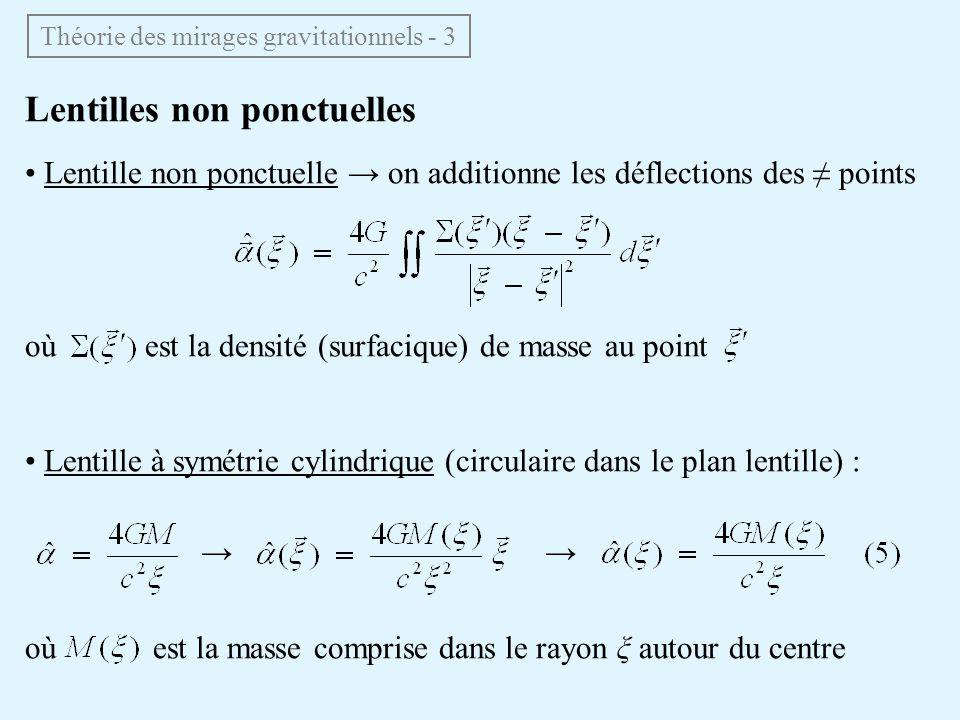 Théorie des mirages gravitationnels - 3 Lentilles non ponctuelles Lentille non ponctuelle on additionne les déflections des points où est la densité (
