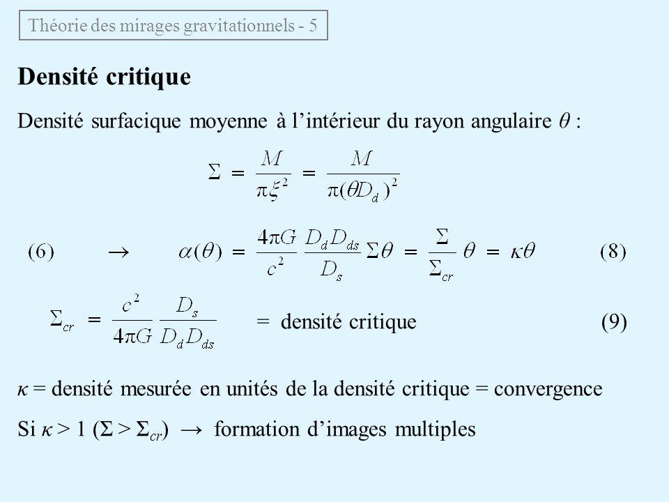 Théorie des mirages gravitationnels - 5 Densité critique Densité surfacique moyenne à lintérieur du rayon angulaire θ : = densité critique (9) κ = den