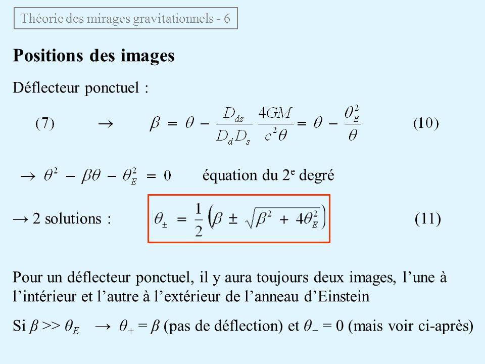 Théorie des mirages gravitationnels - 6 Positions des images Déflecteur ponctuel : équation du 2 e degré 2 solutions : (11) Pour un déflecteur ponctue