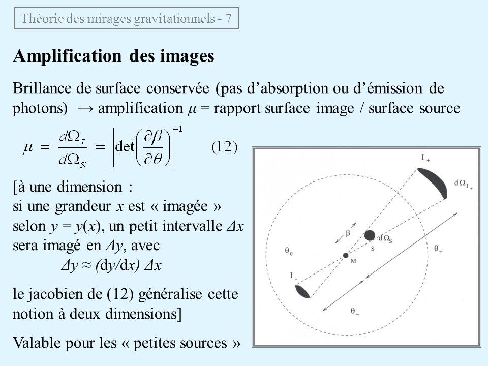 Théorie des mirages gravitationnels - 7 Amplification des images Brillance de surface conservée (pas dabsorption ou démission de photons) amplificatio