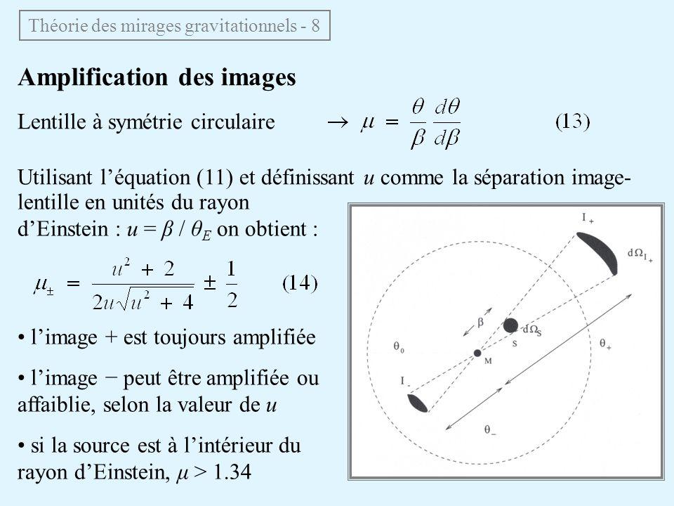 Théorie des mirages gravitationnels - 8 Amplification des images Lentille à symétrie circulaire Utilisant léquation (11) et définissant u comme la sép