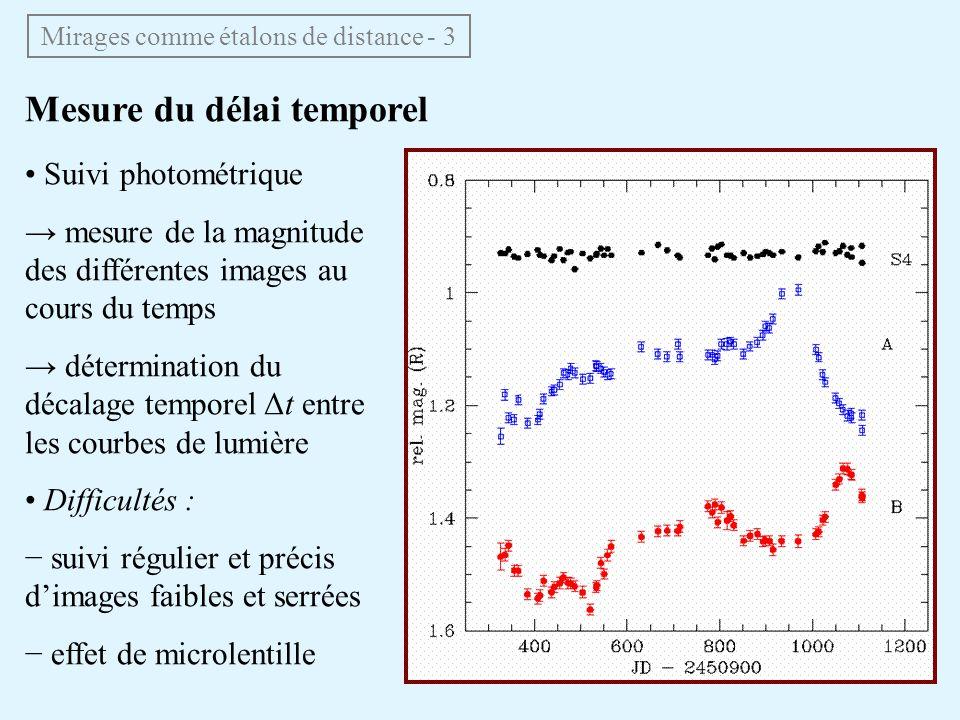 Mesure du délai temporel Mirages comme étalons de distance - 3 Suivi photométrique mesure de la magnitude des différentes images au cours du temps dét