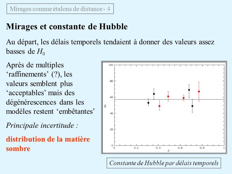 Mirages et constante de Hubble Au départ, les délais temporels tendaient à donner des valeurs assez basses de H 0 Après de multiples raffinements (?),