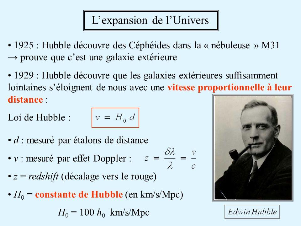 1925 : Hubble découvre des Céphéides dans la « nébuleuse » M31 prouve que cest une galaxie extérieure 1929 : Hubble découvre que les galaxies extérieu
