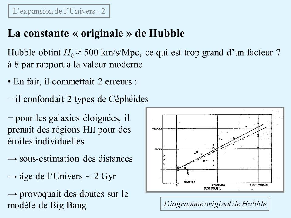 La constante « originale » de Hubble Hubble obtint H 0 500 km/s/Mpc, ce qui est trop grand dun facteur 7 à 8 par rapport à la valeur moderne En fait,